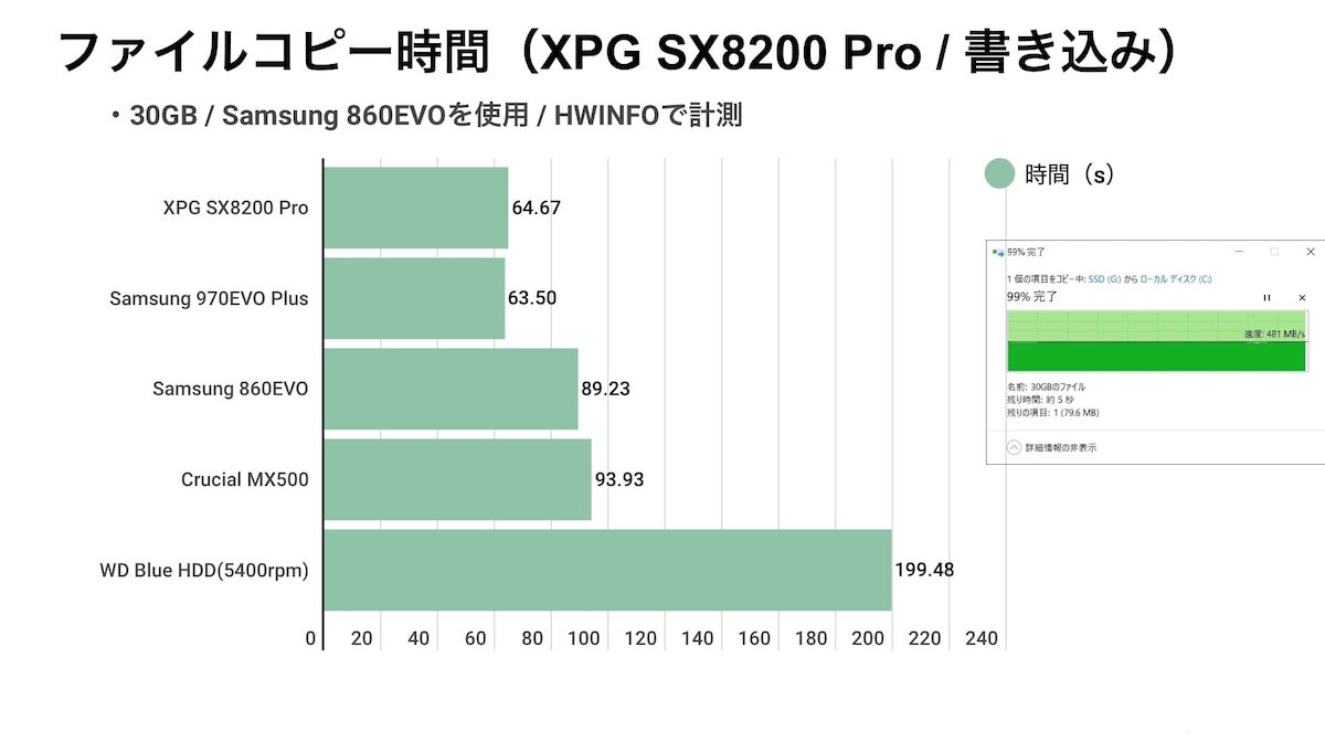 xpg sx8200 pro file copy write